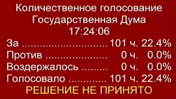 """Законопроект о """"запрете каминг-аутов"""" отклонен госдумой"""
