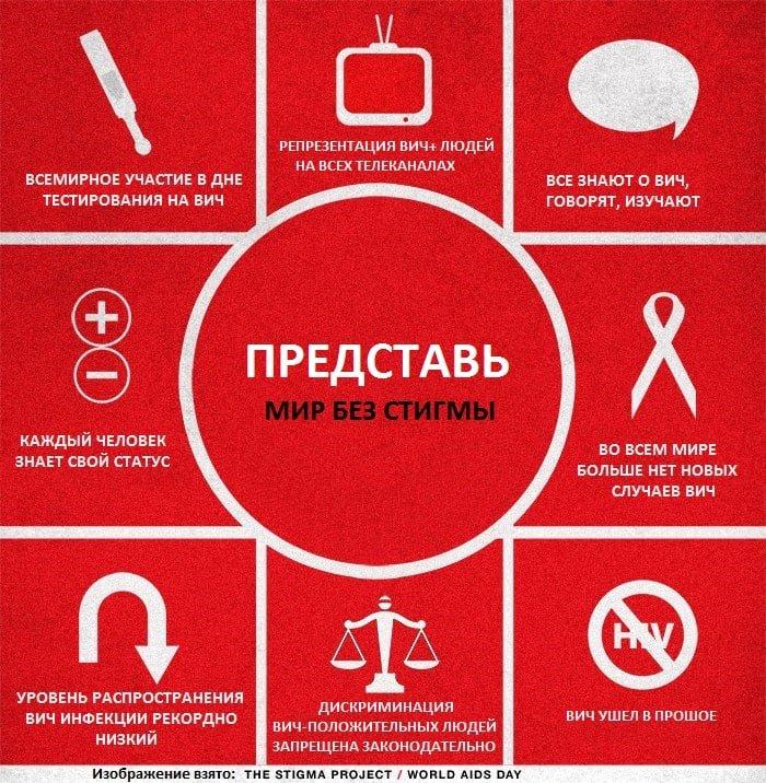 Стигма ВИЧ излечима